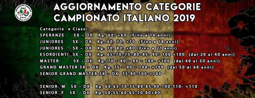 SBFI - Sezione Braccio di Ferro Italia - Campionato Italiano 2019