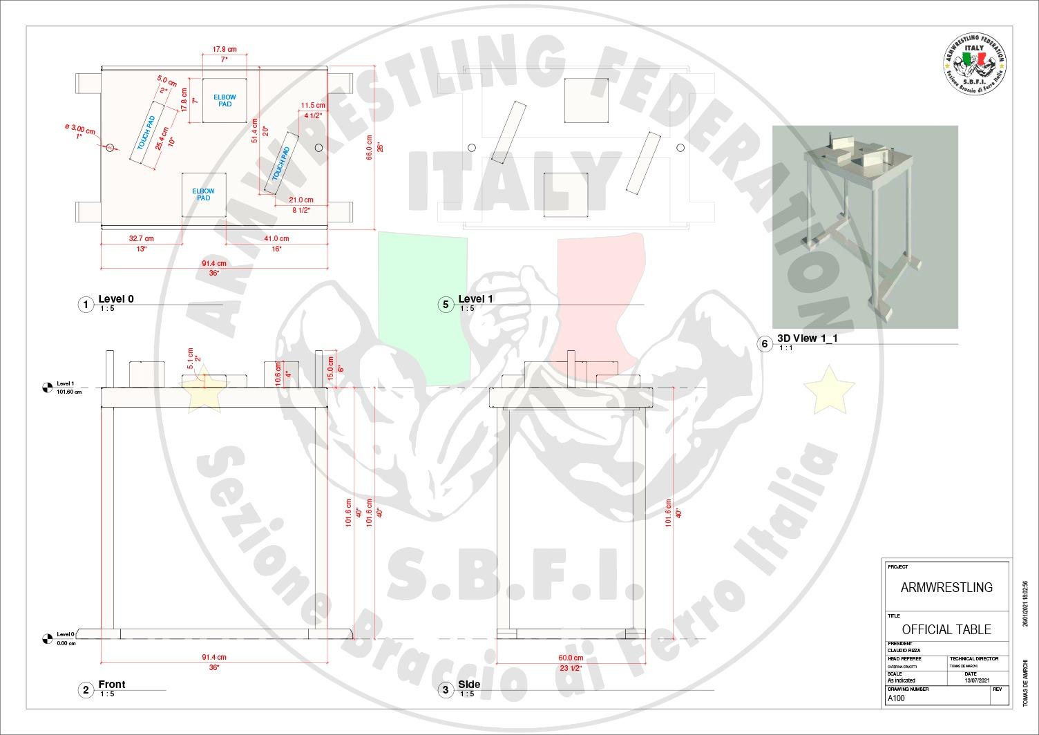 SBFI - Sezione Braccio di Ferro Italia - Progetto tavolo 2021